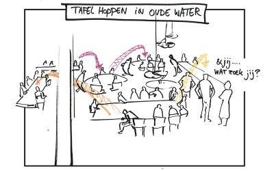 Verslag WoonEvent Oudewater