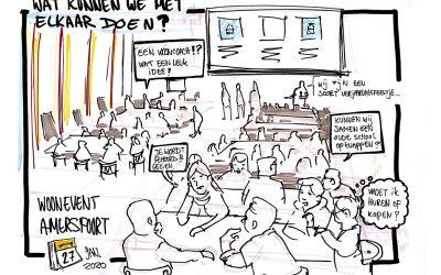 Verslag WoonEvent Amersfoort (deel 1)